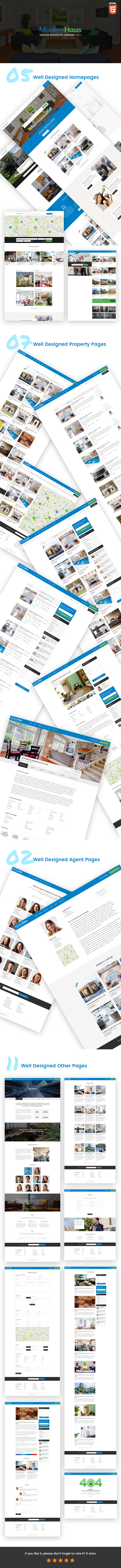 ModernHaus - Real Estate HTML Template - 1